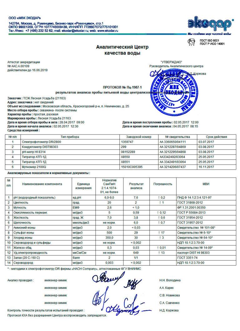 Химический анализ воды: методики проведения и цены. Где 19